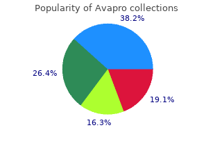 discount avapro 150 mg without prescription