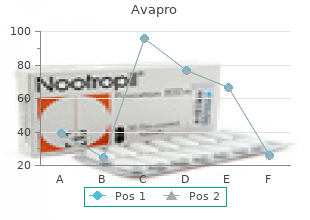 avapro 150mg with mastercard