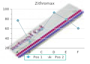 purchase 100 mg zithromax