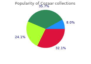 discount 25mg cozaar free shipping