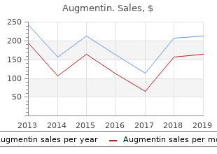purchase augmentin 1000mg fast delivery
