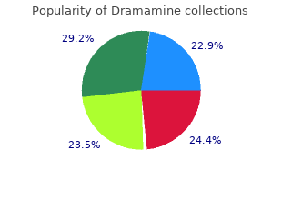 discount dramamine 50 mg without prescription